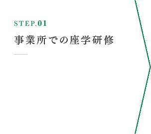 STEP01 事業所での座学研修